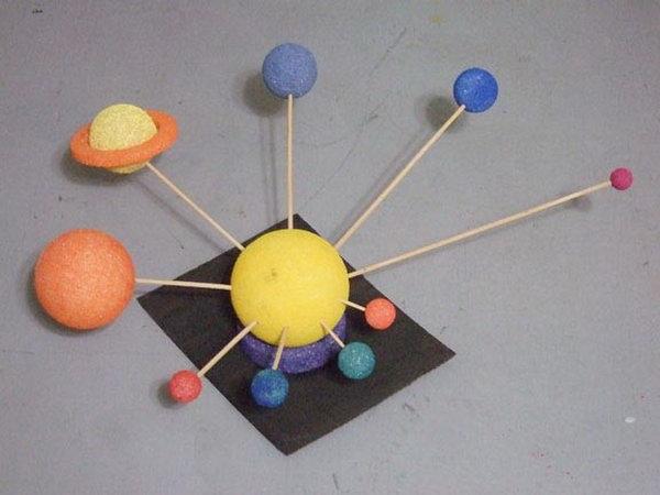 Как своими руками сделать модель солнечной системы
